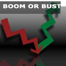 Commodities Boom or Bust [Webinar]