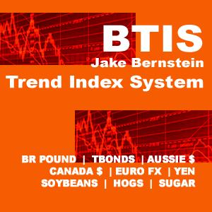 BERNSTEIN TREND INDEX (BTI) TRADING SYSTEM