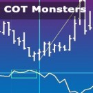 New Monsters of The COT [Webinar]