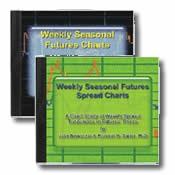 Weekly Seasonal Futures Charts 2008 Ed. eBook