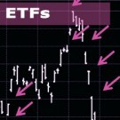 How to Trade ETF's for Major Intermediate-Term Moves [Webinar]