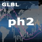 Global Financial Recovery Portfolio Phase II [Webinar]