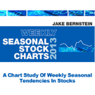 Weekly Seasonal Futures Stock Charts : 2013 Edition