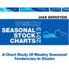 Weekly Seasonal Futures Stock Charts : 2013 Edition
